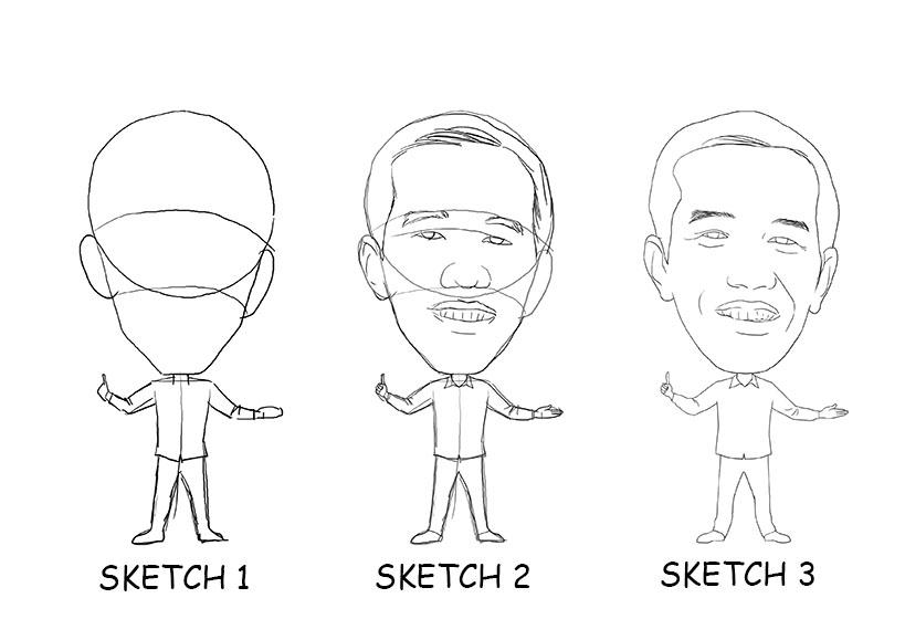 Karikatur Wajah Digital Cara Membuat Karikatur Wajah Digital Dengan Photoshop